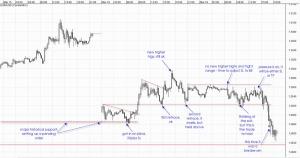 20130319_fade_eurusd_be-trade